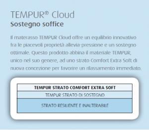 tempur_cloud